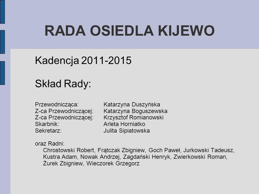 RADA OSIEDLA KIJEWO Kadencja 2011-2015 Skład Rady: