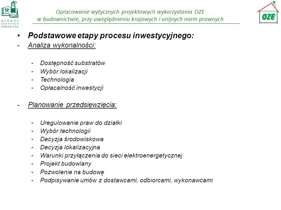 Podstawowe etapy procesu inwestycyjnego: