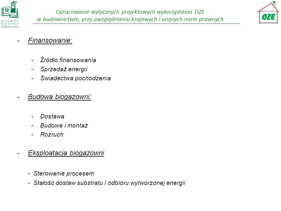 Eksploatacja biogazowni - Sterowanie procesem