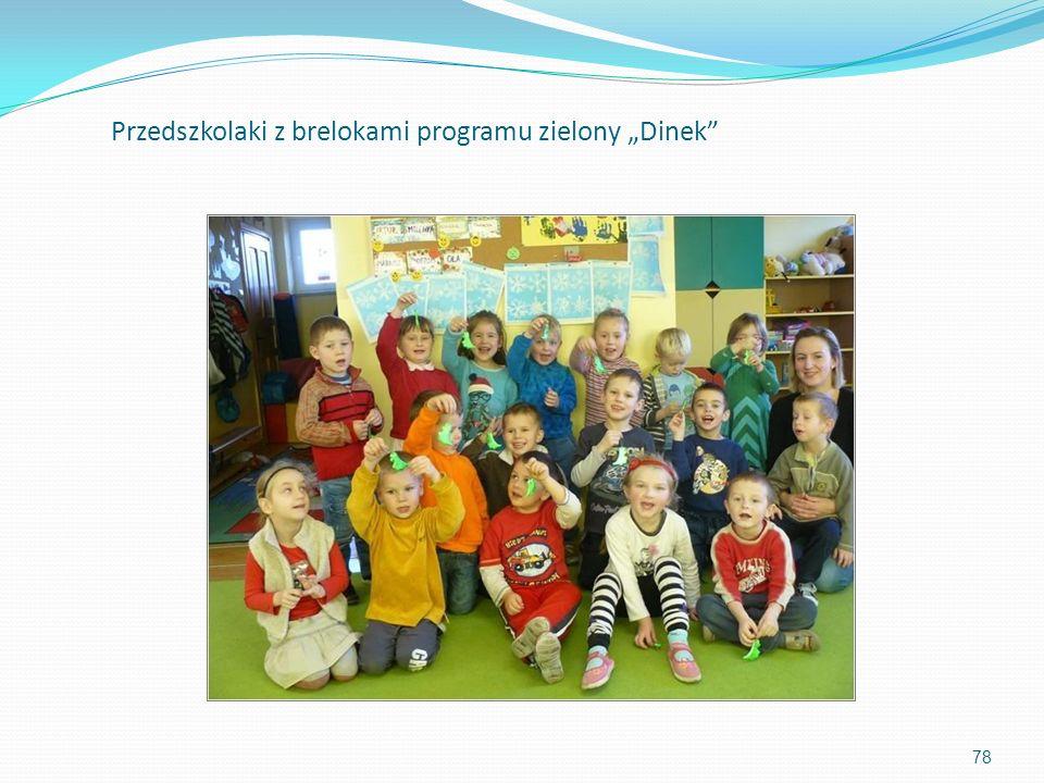 """Przedszkolaki z brelokami programu zielony """"Dinek"""