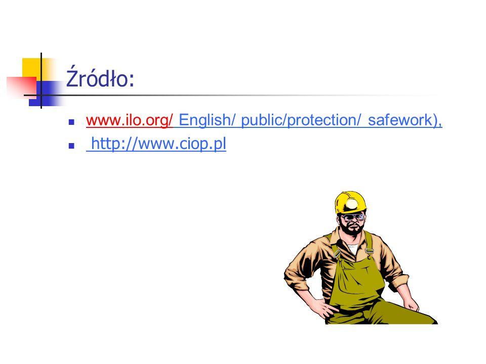Źródło: www.ilo.org/ English/ public/protection/ safework),