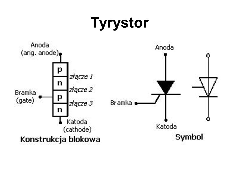 Tyrystor