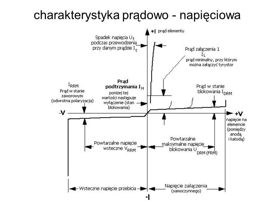 charakterystyka prądowo - napięciowa
