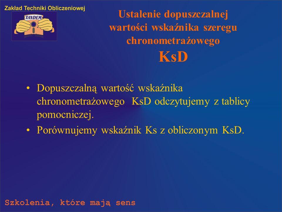 Ustalenie dopuszczalnej wartości wskaźnika szeregu chronometrażowego KsD