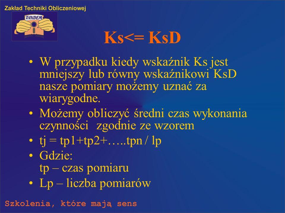 Ks<= KsD W przypadku kiedy wskaźnik Ks jest mniejszy lub równy wskaźnikowi KsD nasze pomiary możemy uznać za wiarygodne.
