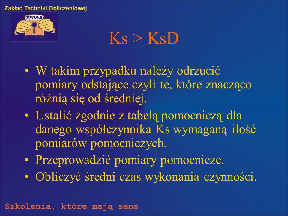 Ks > KsD W takim przypadku należy odrzucić pomiary odstające czyli te, które znacząco różnią się od średniej.