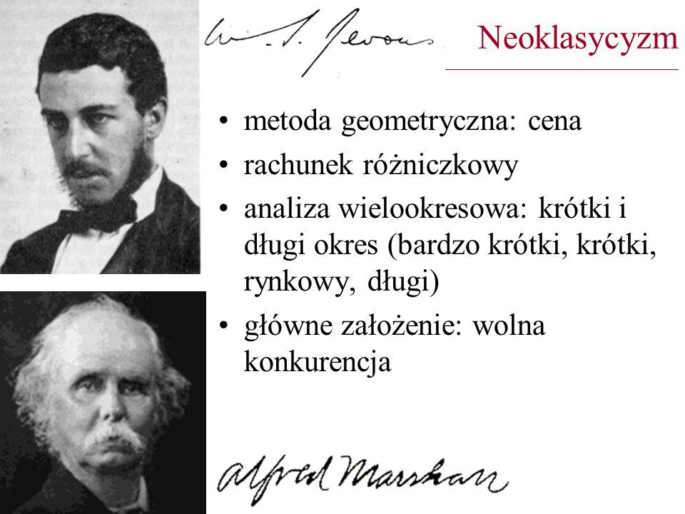 Neoklasycyzm __________________________________________________________________________________