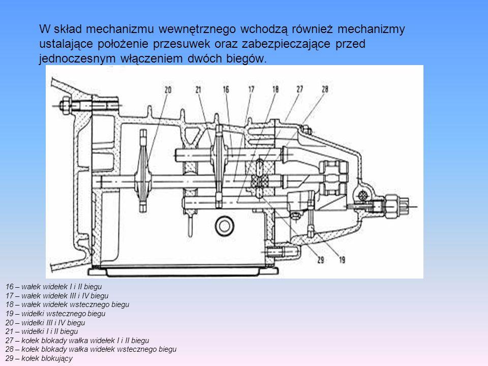 W skład mechanizmu wewnętrznego wchodzą również mechanizmy ustalające położenie przesuwek oraz zabezpieczające przed jednoczesnym włączeniem dwóch biegów.