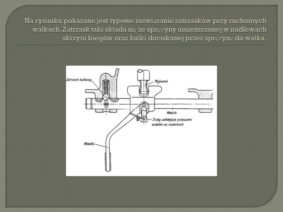 Na rysunku pokazane jest typowe rozwiązanie zatrzasków przy ruchomych wałkach.