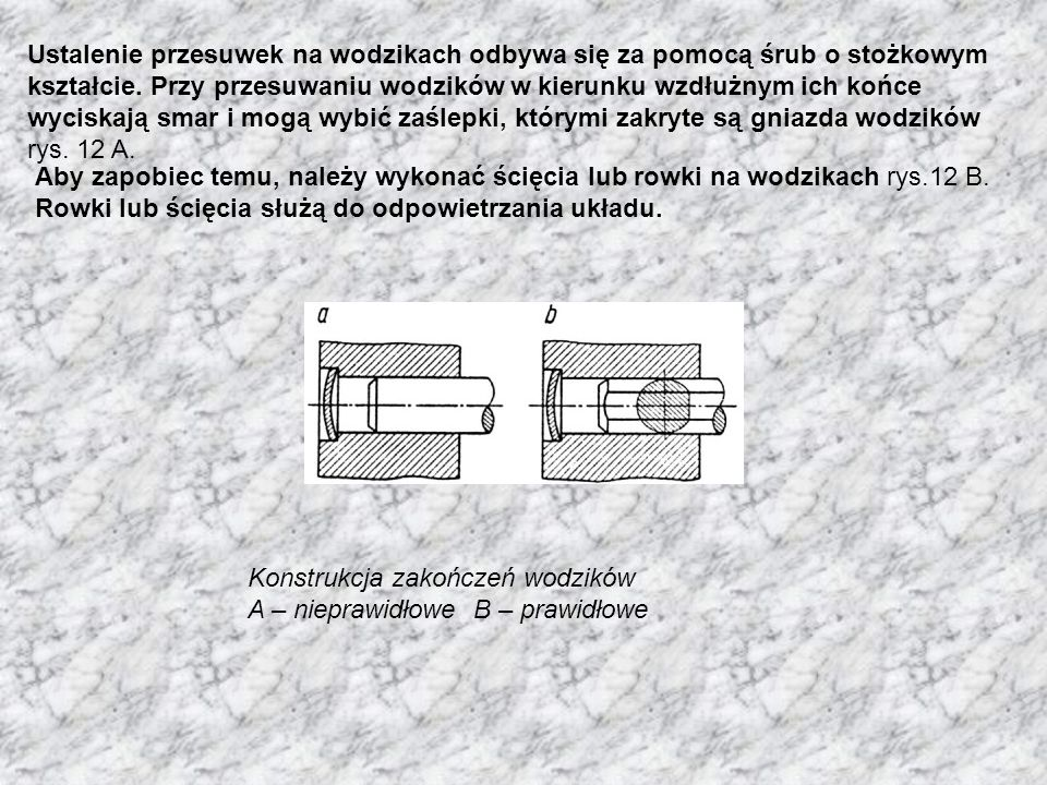 Ustalenie przesuwek na wodzikach odbywa się za pomocą śrub o stożkowym kształcie. Przy przesuwaniu wodzików w kierunku wzdłużnym ich końce wyciskają smar i mogą wybić zaślepki, którymi zakryte są gniazda wodzików rys. 12 A.