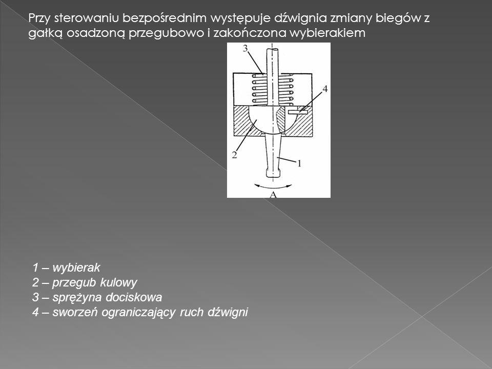 Przy sterowaniu bezpośrednim występuje dźwignia zmiany biegów z gałką osadzoną przegubowo i zakończona wybierakiem