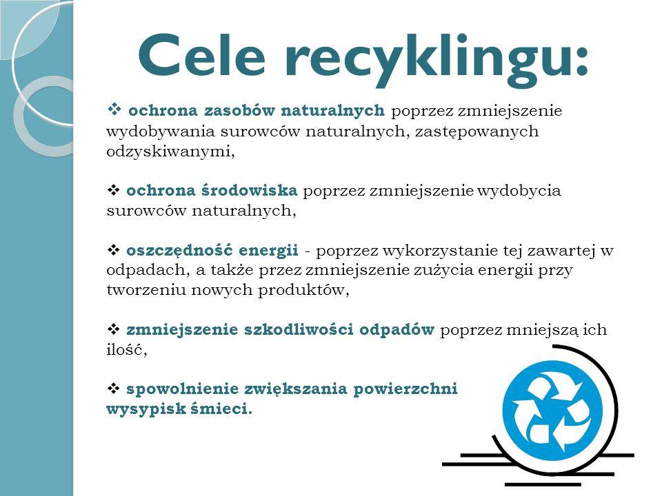 Cele recyklingu:ochrona zasobów naturalnych poprzez zmniejszenie wydobywania surowców naturalnych, zastępowanych odzyskiwanymi,