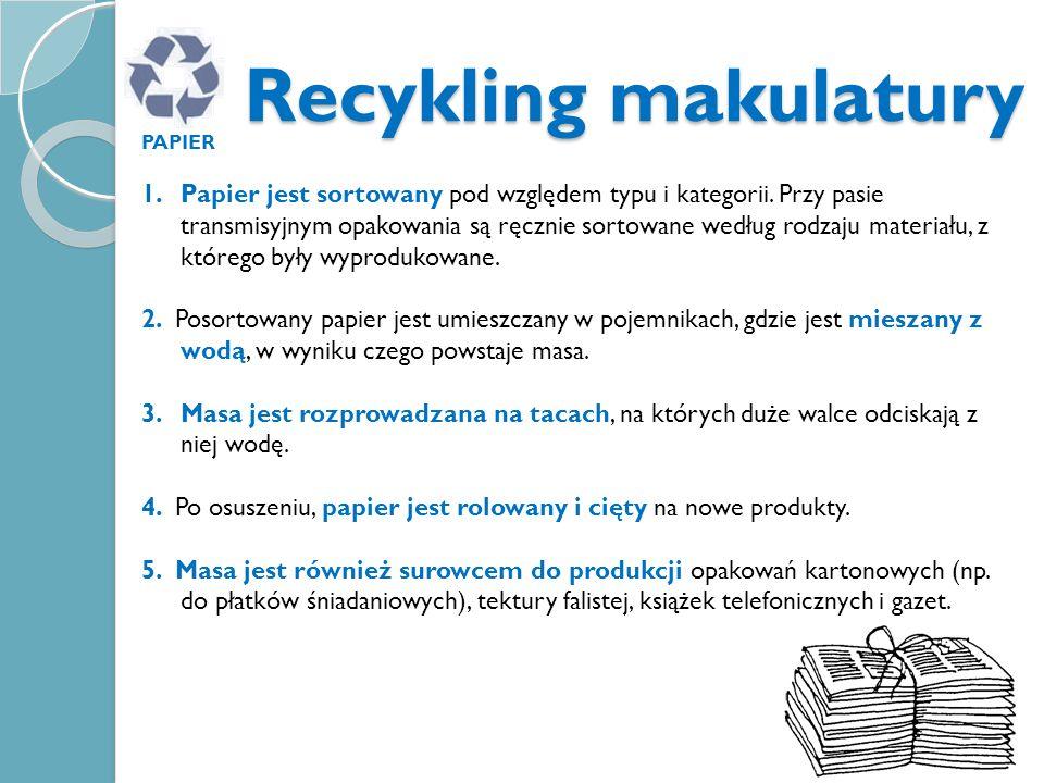 Recykling makulaturyPAPIER.