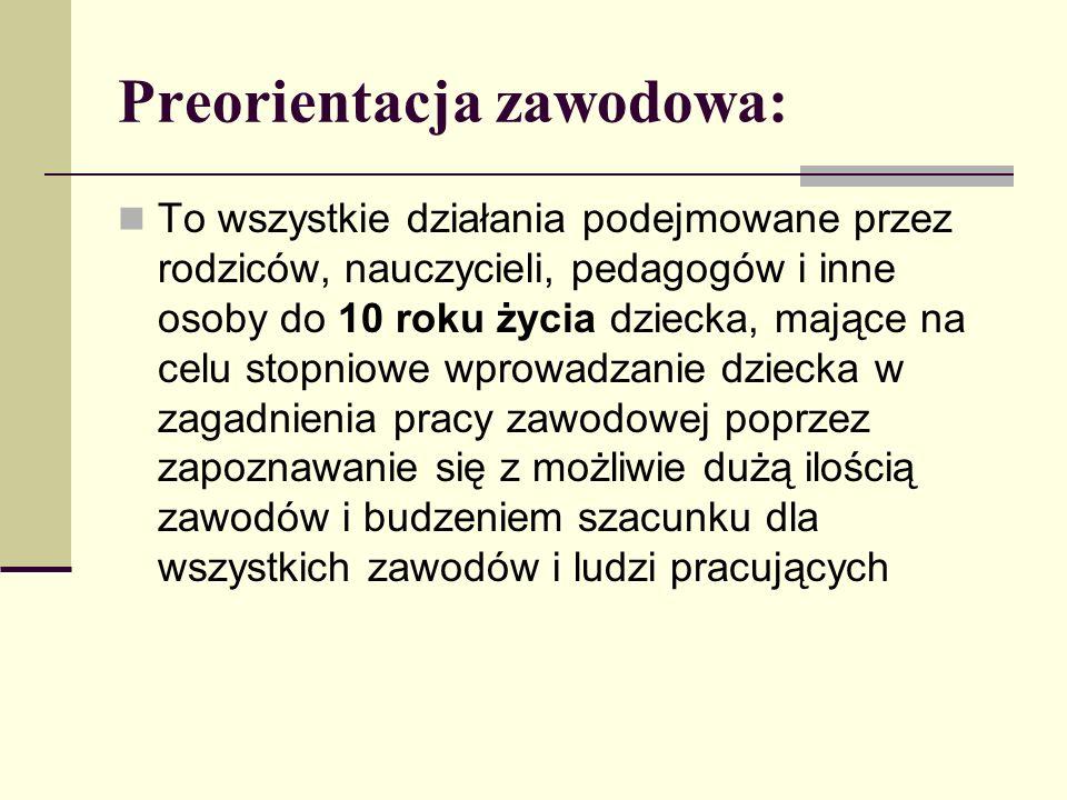 Preorientacja zawodowa: