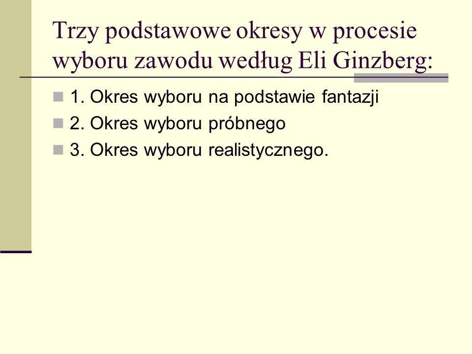 Trzy podstawowe okresy w procesie wyboru zawodu według Eli Ginzberg: