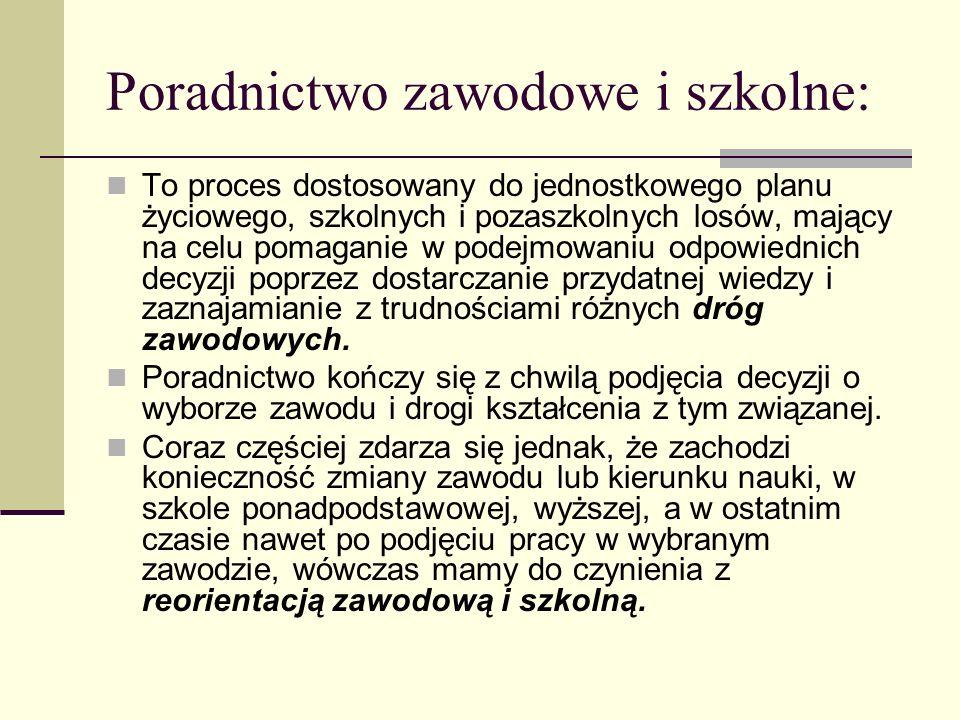 Poradnictwo zawodowe i szkolne: