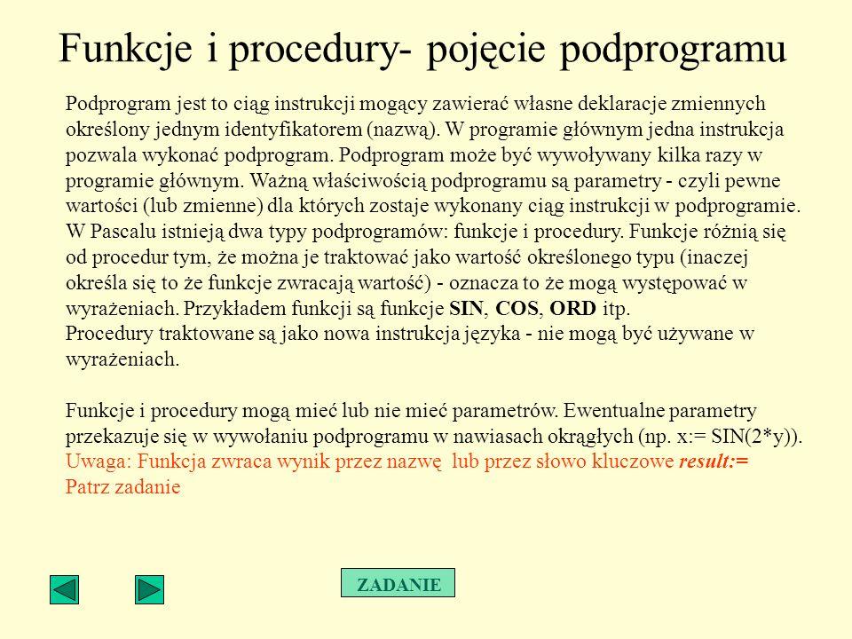 Funkcje i procedury- pojęcie podprogramu