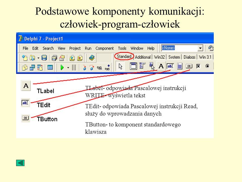 Podstawowe komponenty komunikacji: człowiek-program-człowiek