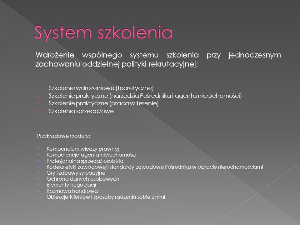 System szkolenia Wdrożenie wspólnego systemu szkolenia przy jednoczesnym zachowaniu oddzielnej polityki rekrutacyjnej:
