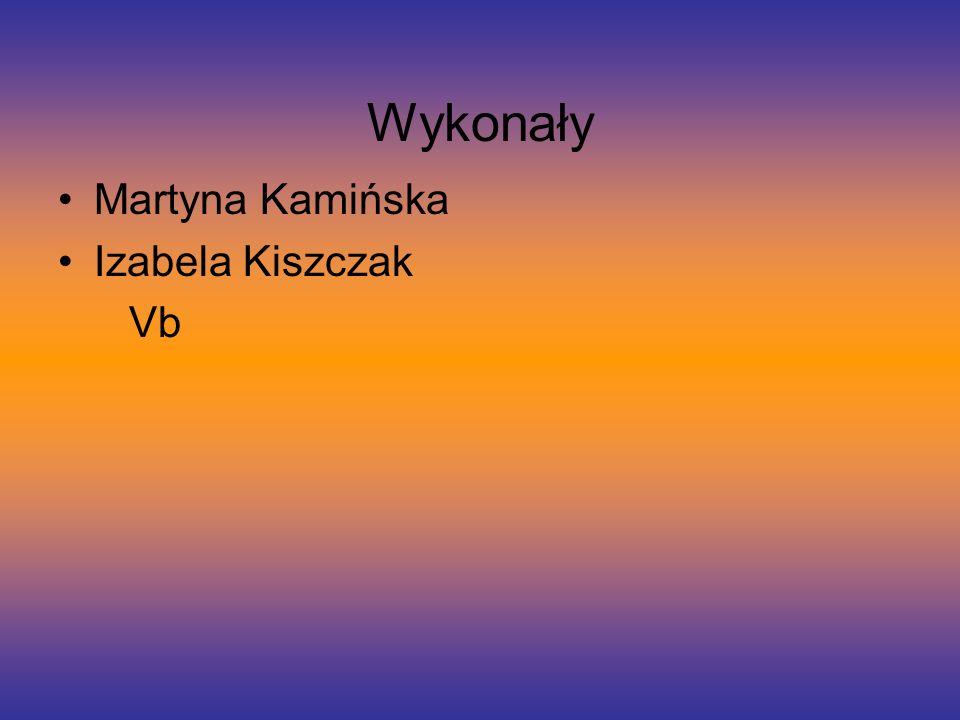 Wykonały Martyna Kamińska Izabela Kiszczak Vb