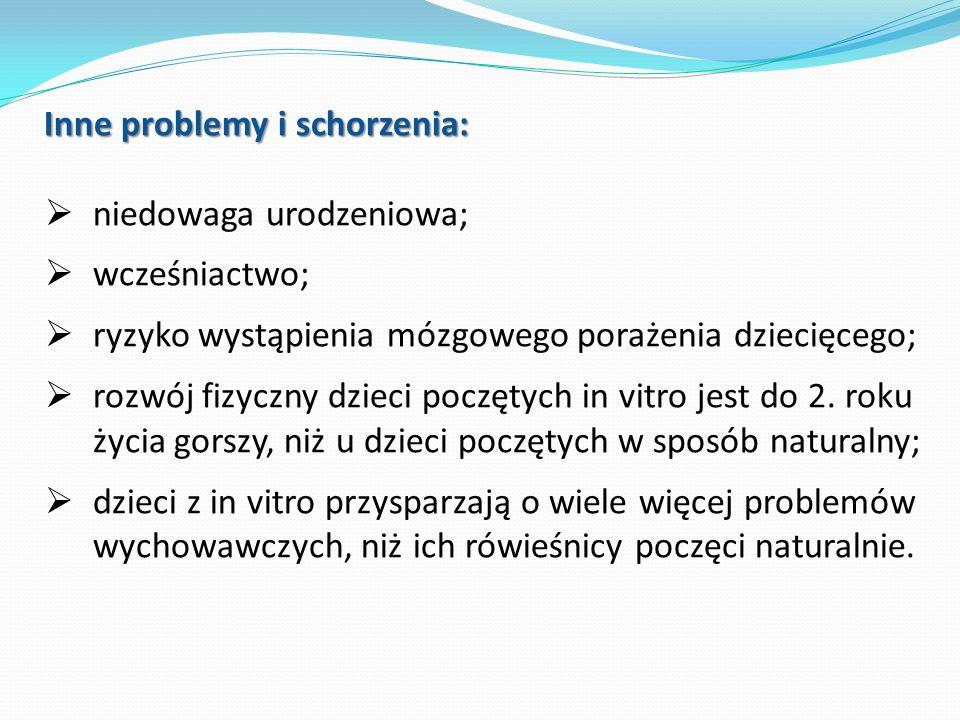 Inne problemy i schorzenia:
