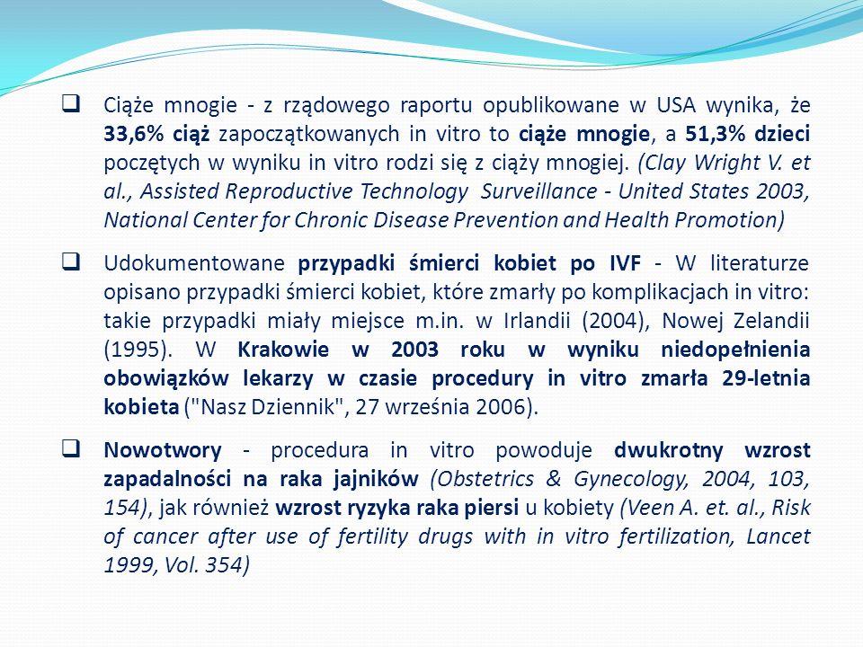 Ciąże mnogie - z rządowego raportu opublikowane w USA wynika, że 33,6% ciąż zapoczątkowanych in vitro to ciąże mnogie, a 51,3% dzieci poczętych w wyniku in vitro rodzi się z ciąży mnogiej. (Clay Wright V. et al., Assisted Reproductive Technology Surveillance - United States 2003, National Center for Chronic Disease Prevention and Health Promotion)