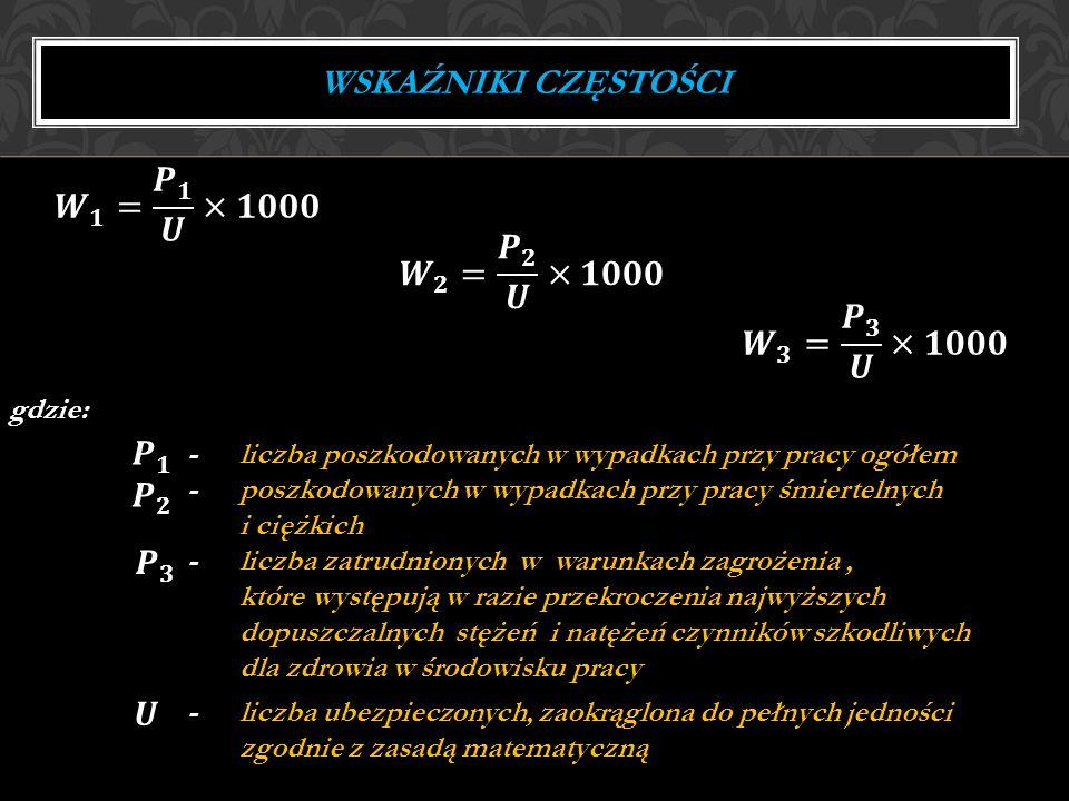 Wskaźniki częstości 𝑾 𝟏 = 𝑷 𝟏 𝑼 ×𝟏𝟎𝟎𝟎 𝑾 𝟐 = 𝑷 𝟐 𝑼 ×𝟏𝟎𝟎𝟎