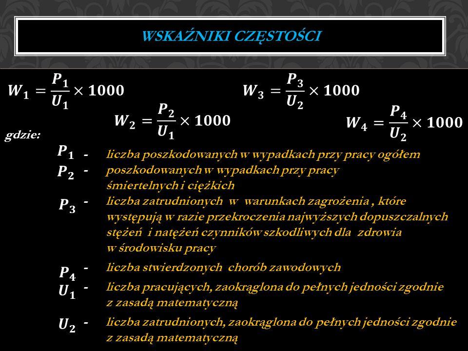 Wskaźniki częstości 𝑾 𝟏 = 𝑷 𝟏 𝑼 𝟏 ×𝟏𝟎𝟎𝟎 𝑾 𝟑 = 𝑷 𝟑 𝑼 𝟐 ×𝟏𝟎𝟎𝟎