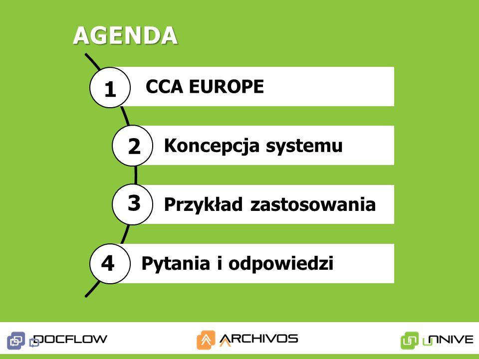 1 2 3 4 CCA EUROPE Koncepcja systemu Przykład zastosowania