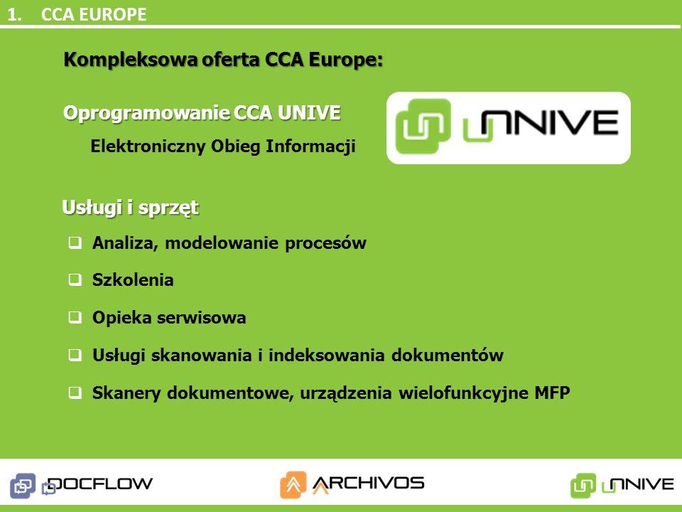 1. CCA EUROPE Kompleksowa oferta CCA Europe: Oprogramowanie CCA UNIVE