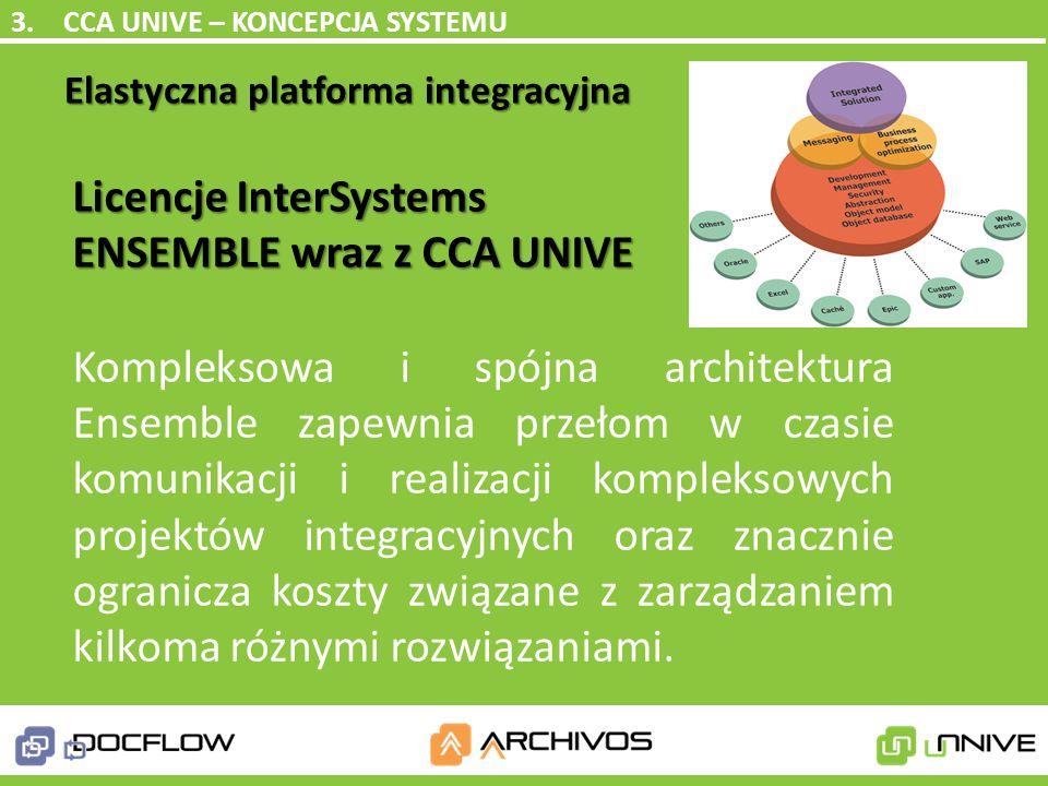 Licencje InterSystems ENSEMBLE wraz z CCA UNIVE