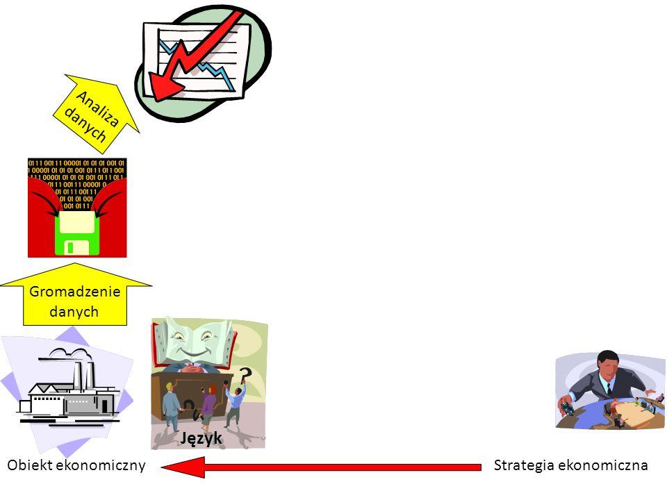 Strategia ekonomiczna