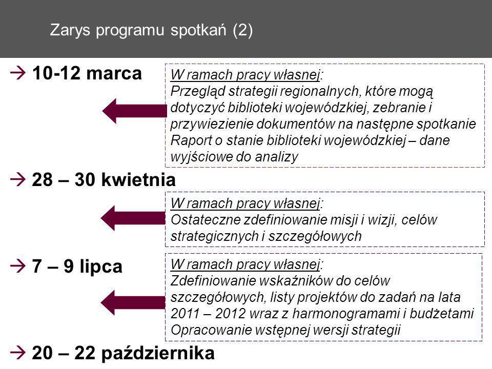 Zarys programu spotkań (2)