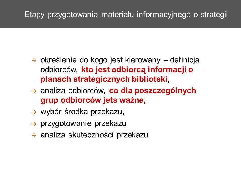 Etapy przygotowania materiału informacyjnego o strategii