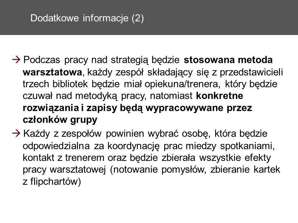 Dodatkowe informacje (2)