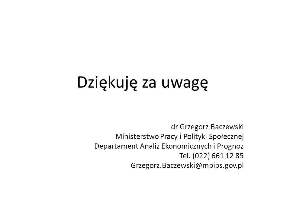 Dziękuję za uwagę dr Grzegorz Baczewski