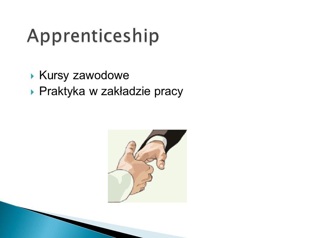 Apprenticeship Kursy zawodowe Praktyka w zakładzie pracy