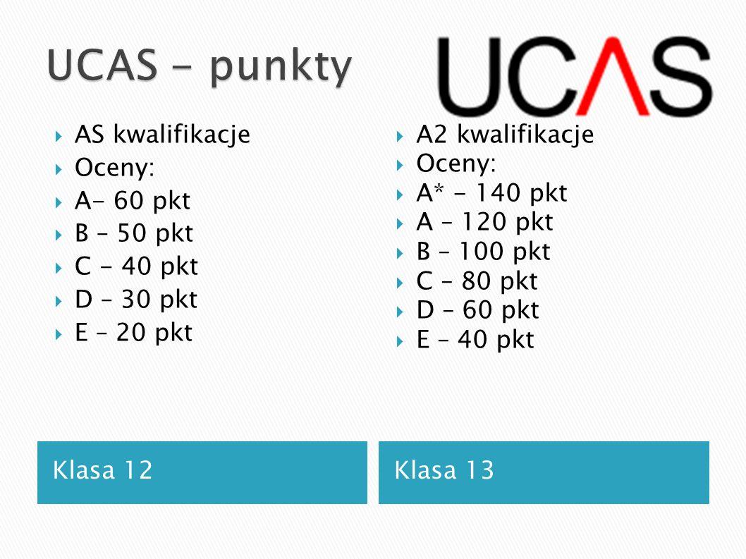 UCAS - punkty AS kwalifikacje Oceny: A- 60 pkt B – 50 pkt C - 40 pkt