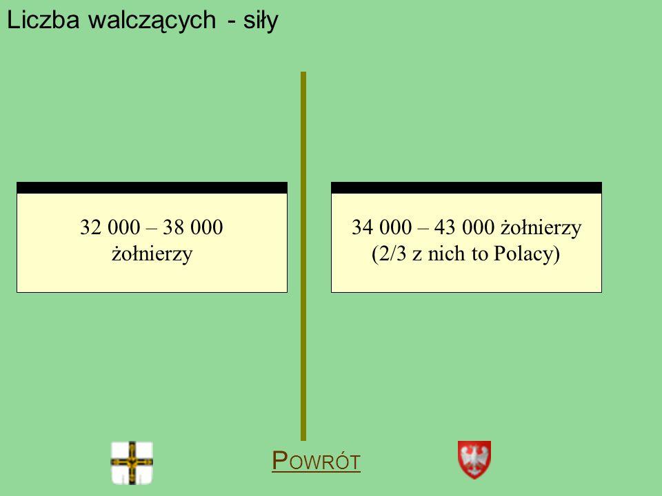 34 000 – 43 000 żołnierzy (2/3 z nich to Polacy)