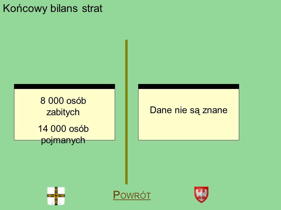 Końcowy bilans strat POWRÓT 8 000 osób zabitych 14 000 osób pojmanych
