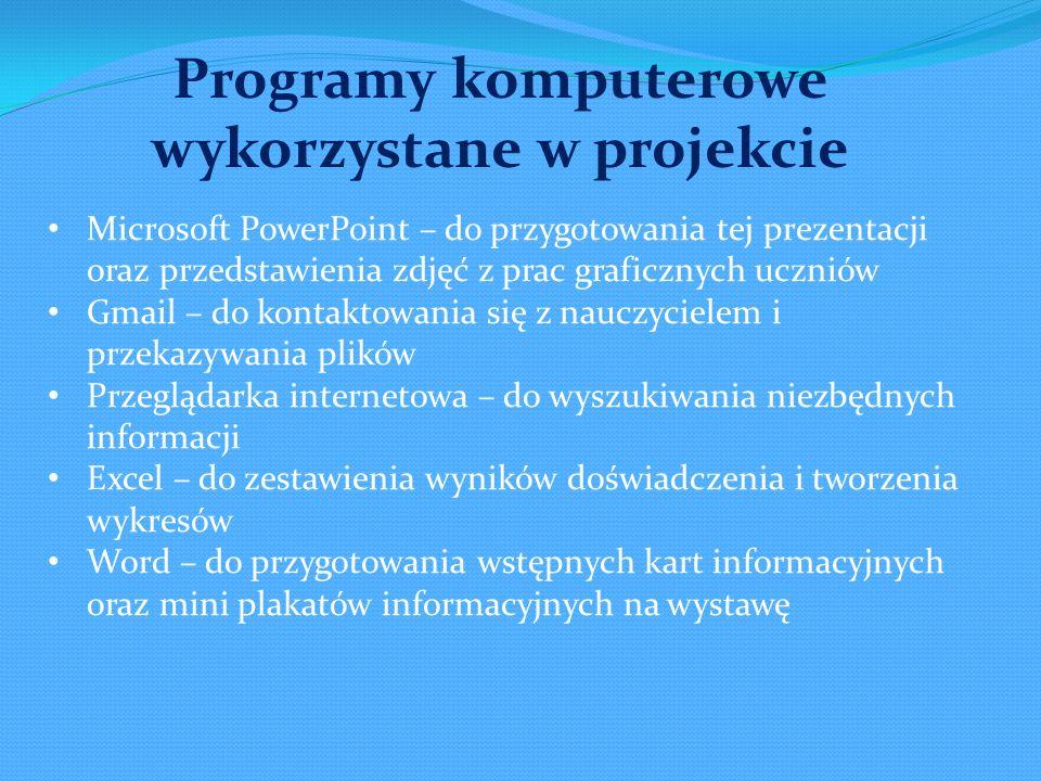 Programy komputerowe wykorzystane w projekcie