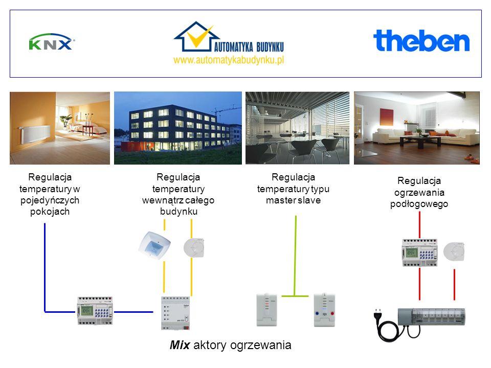 Mix aktory ogrzewania Regulacja temperatury w pojedyńczych pokojach