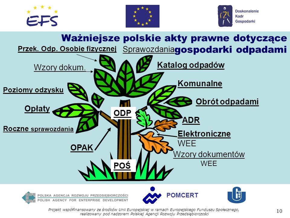 Ważniejsze polskie akty prawne dotyczące gospodarki odpadami