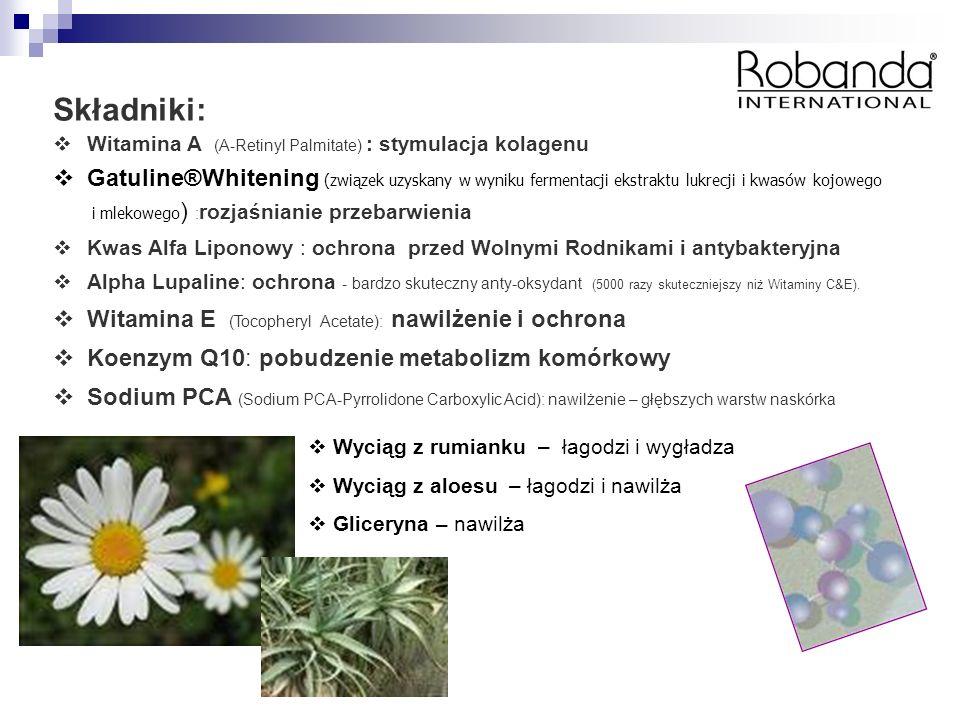 Składniki: Witamina A (A-Retinyl Palmitate) : stymulacja kolagenu.