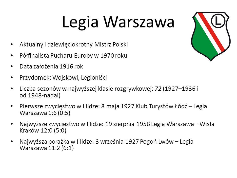 Legia Warszawa Aktualny i dziewięciokrotny Mistrz Polski