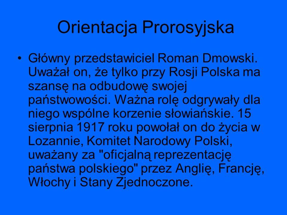 Orientacja Prorosyjska