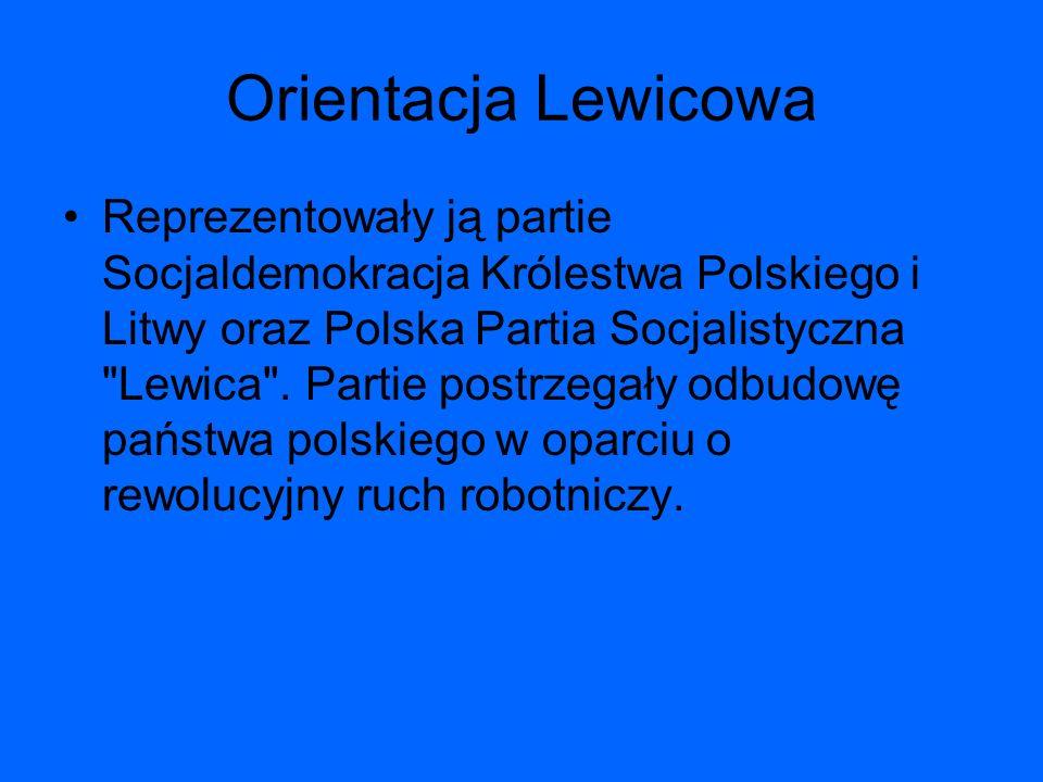 Orientacja Lewicowa