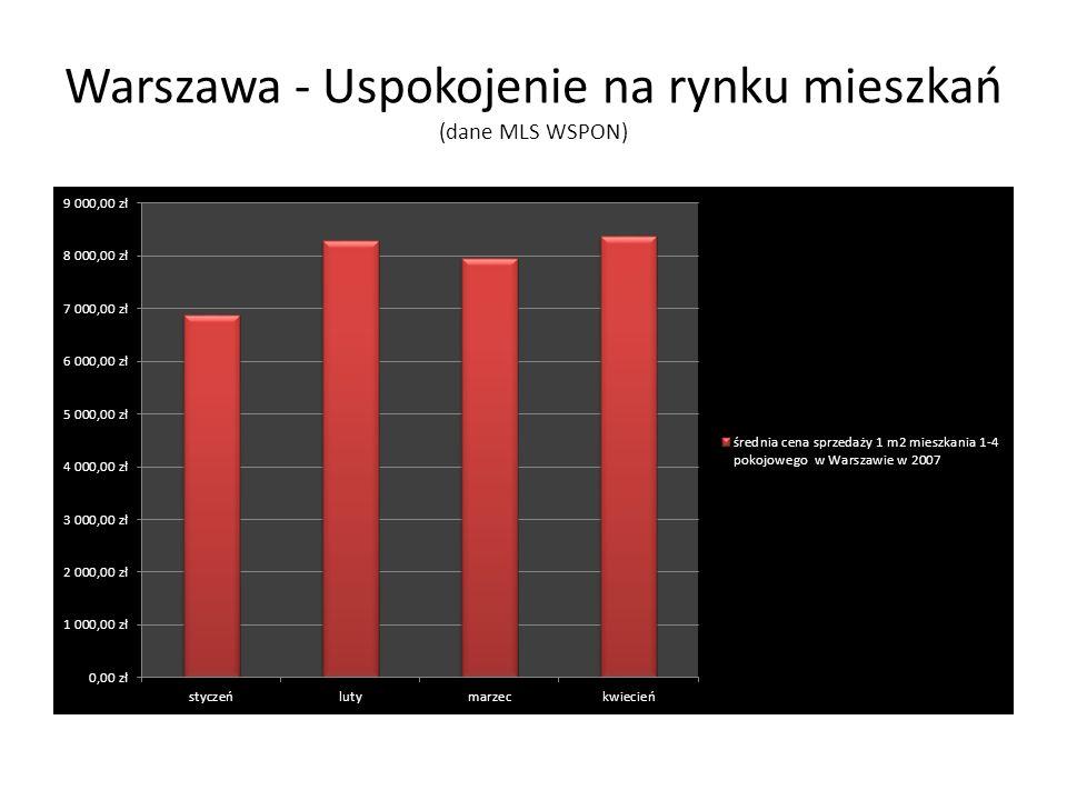 Warszawa - Uspokojenie na rynku mieszkań (dane MLS WSPON)
