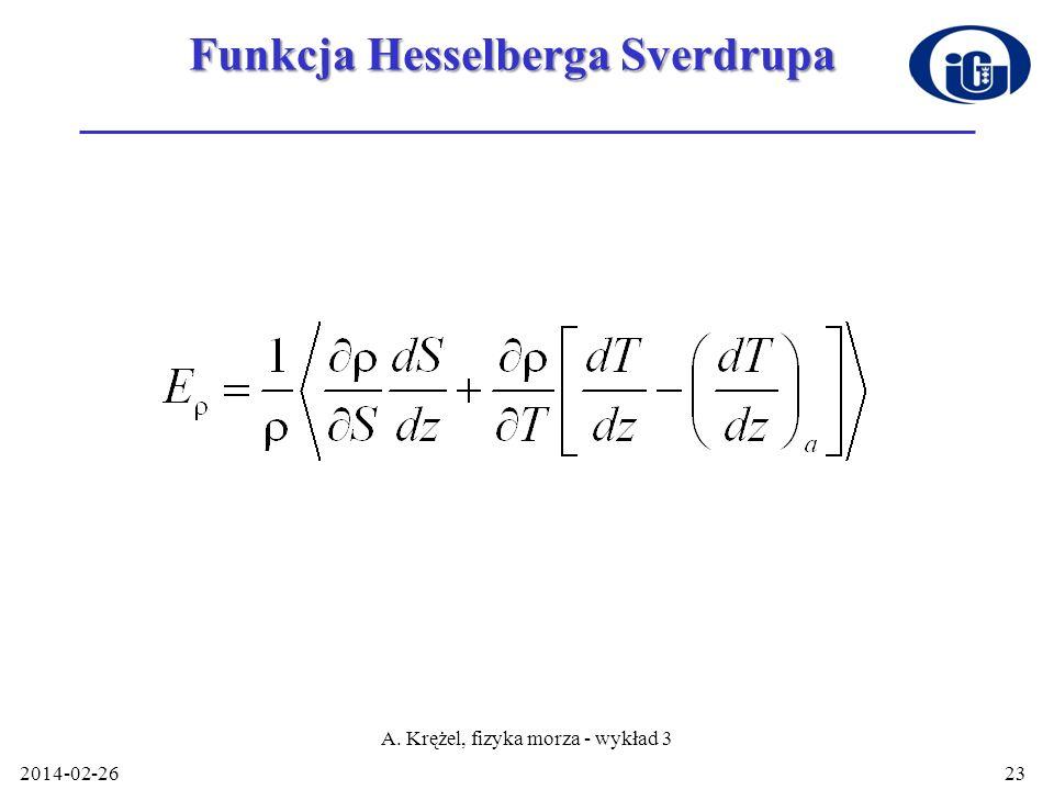 Funkcja Hesselberga Sverdrupa