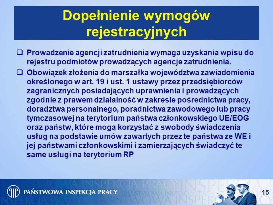 Dopełnienie wymogów rejestracyjnych